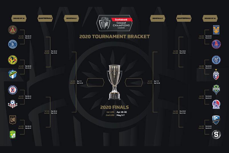 2020 concacaf champions league bracket